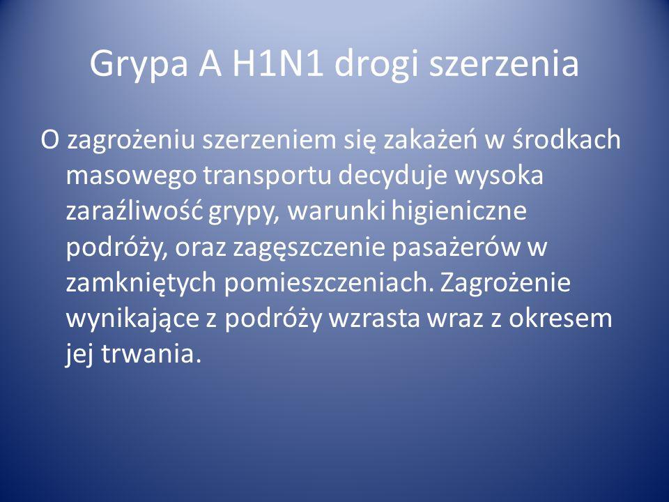 Grypa A H1N1 drogi szerzenia