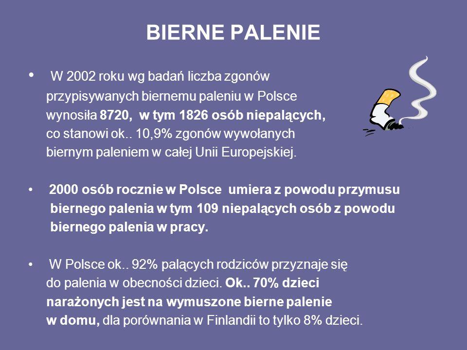 BIERNE PALENIE W 2002 roku wg badań liczba zgonów