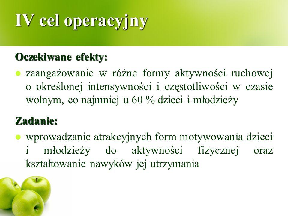 IV cel operacyjny Oczekiwane efekty: