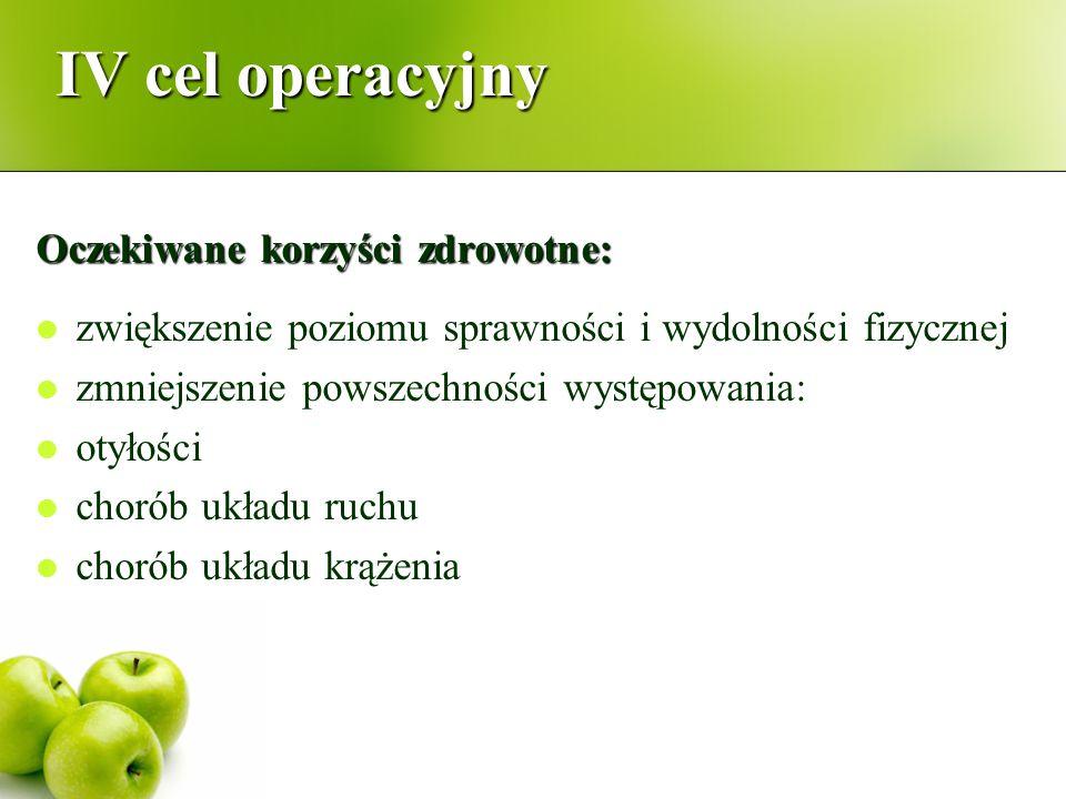 IV cel operacyjny Oczekiwane korzyści zdrowotne: