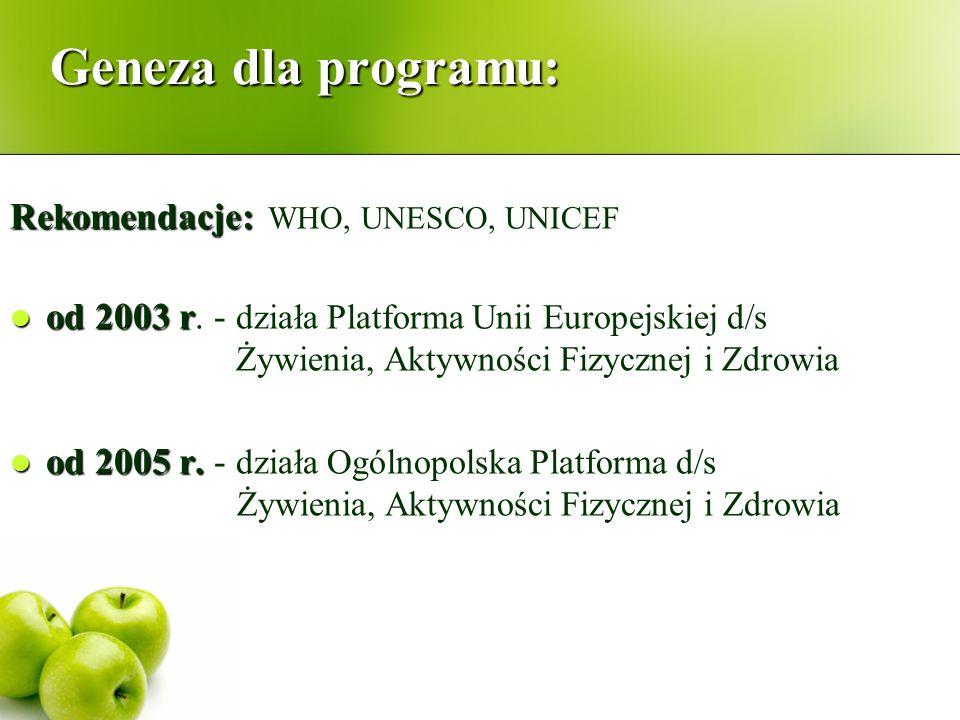 Geneza dla programu: Rekomendacje: WHO, UNESCO, UNICEF