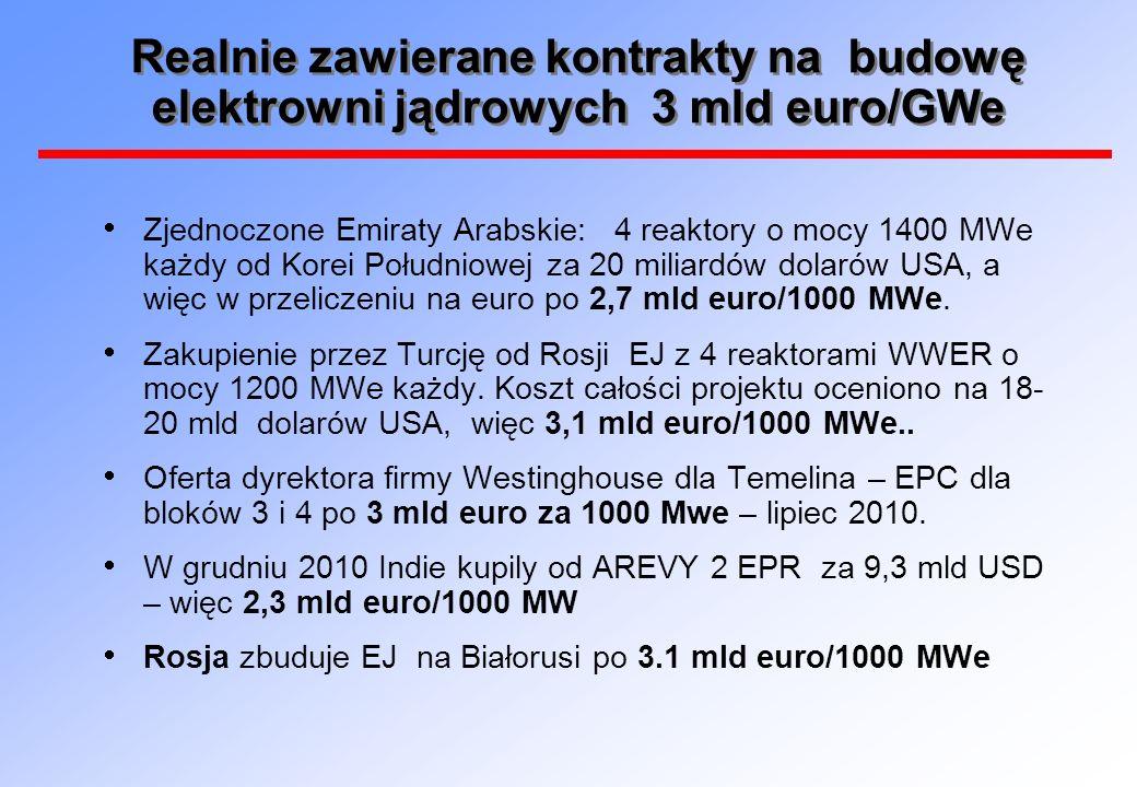 Realnie zawierane kontrakty na budowę elektrowni jądrowych 3 mld euro/GWe