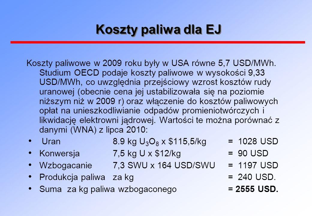 Koszty paliwa dla EJ
