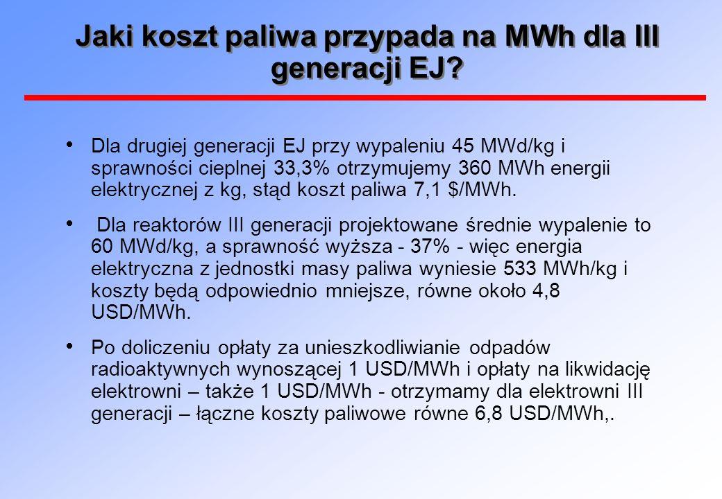 Jaki koszt paliwa przypada na MWh dla III generacji EJ