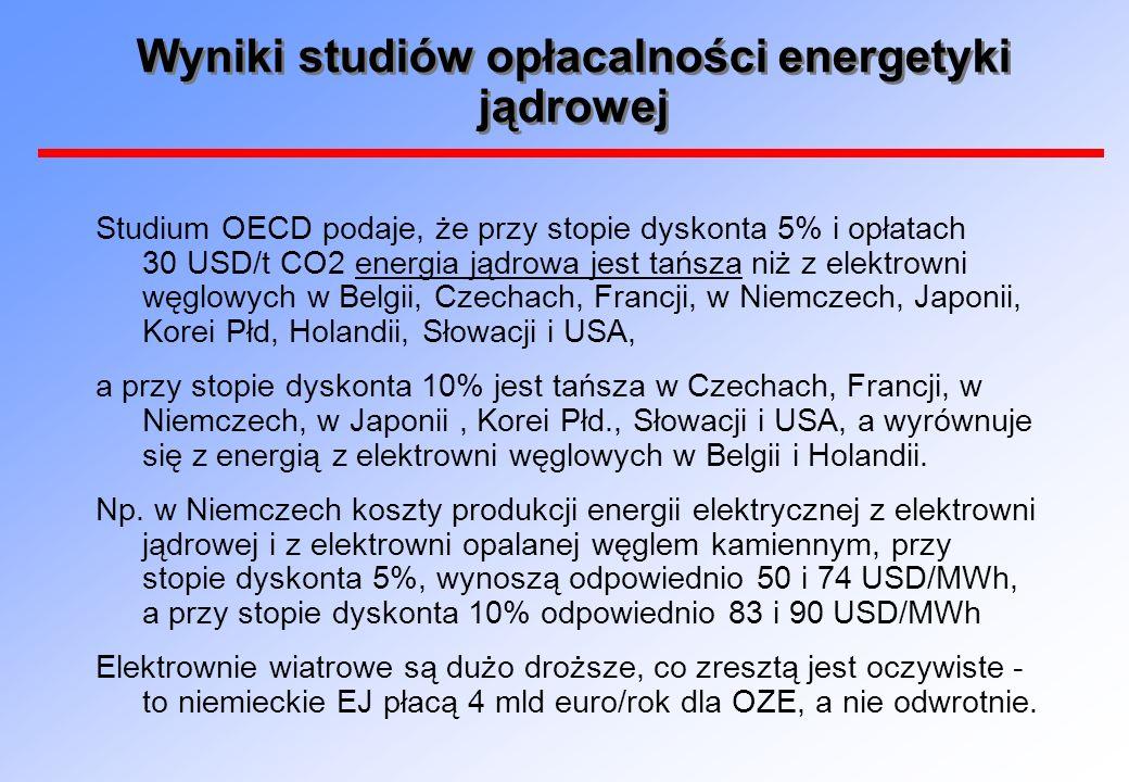 Wyniki studiów opłacalności energetyki jądrowej
