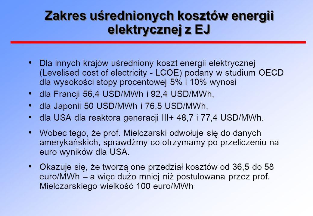 Zakres uśrednionych kosztów energii elektrycznej z EJ