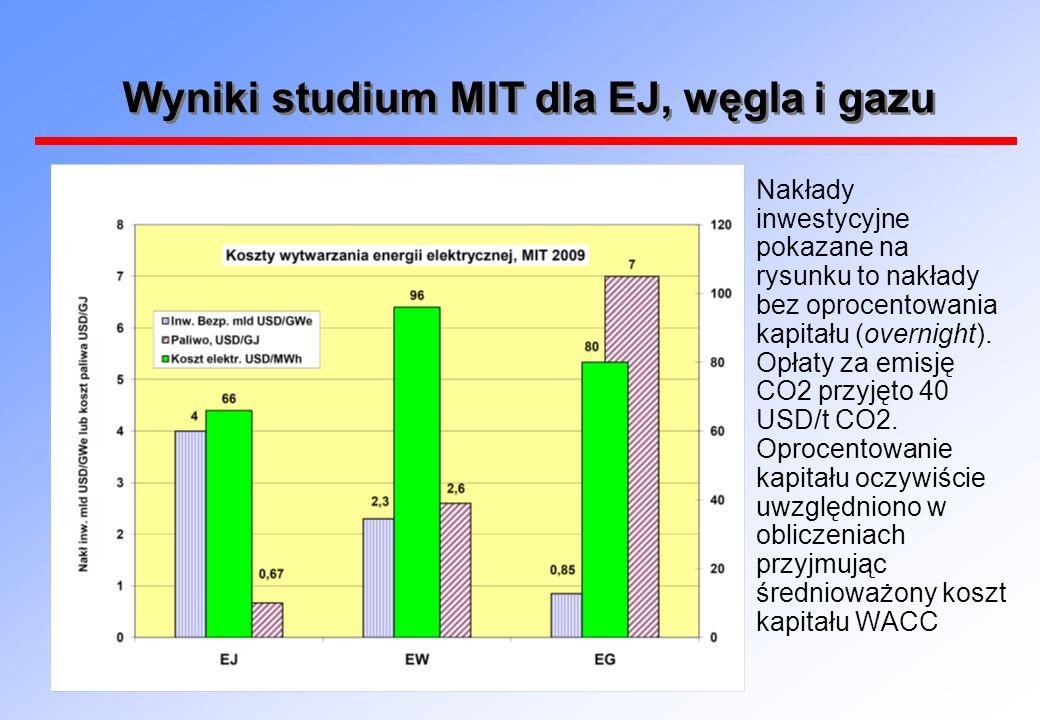 Wyniki studium MIT dla EJ, węgla i gazu
