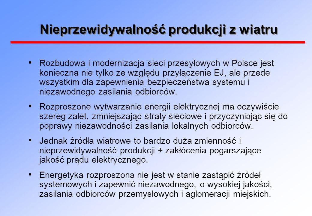 Nieprzewidywalność produkcji z wiatru