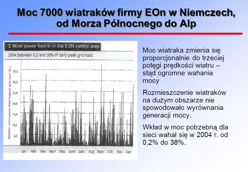Moc 7000 wiatraków firmy EOn w Niemczech, od Morza Północnego do Alp