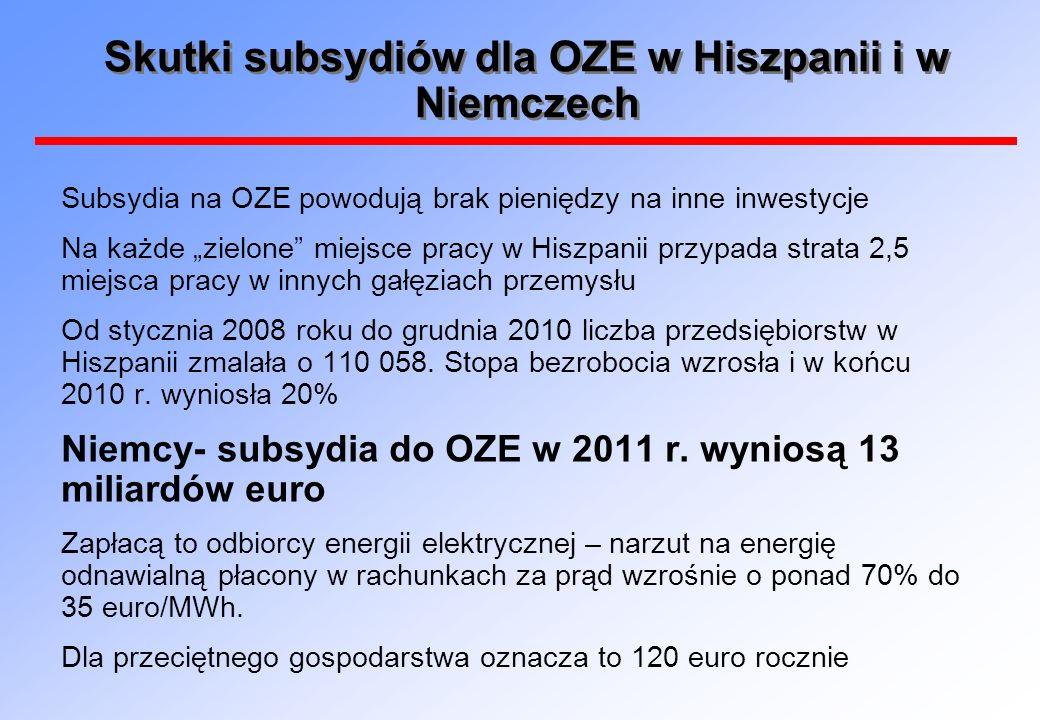 Skutki subsydiów dla OZE w Hiszpanii i w Niemczech