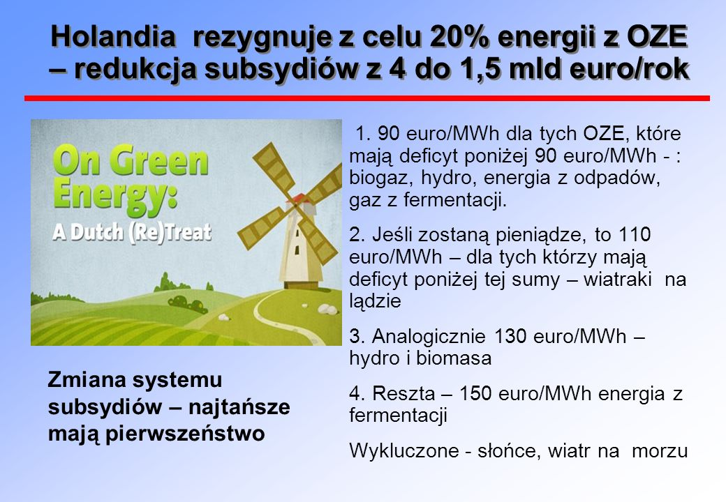 Holandia rezygnuje z celu 20% energii z OZE – redukcja subsydiów z 4 do 1,5 mld euro/rok