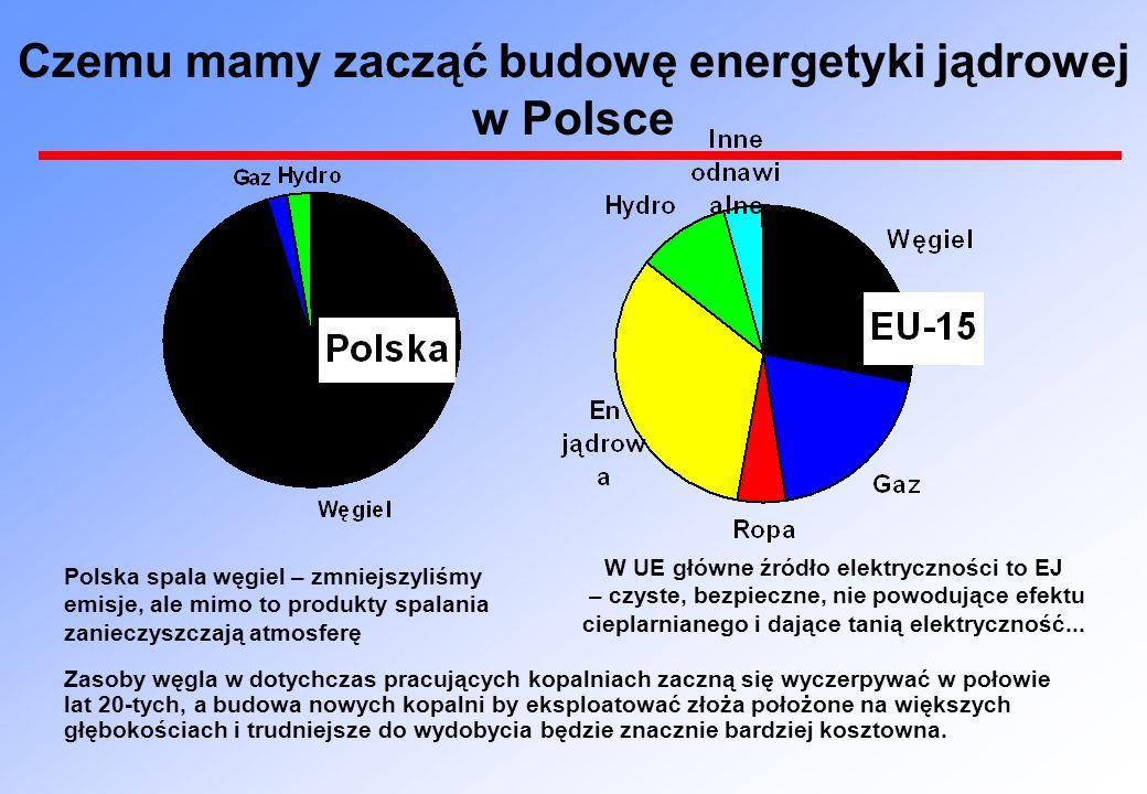 Czemu mamy zacząć budowę energetyki jądrowej w Polsce