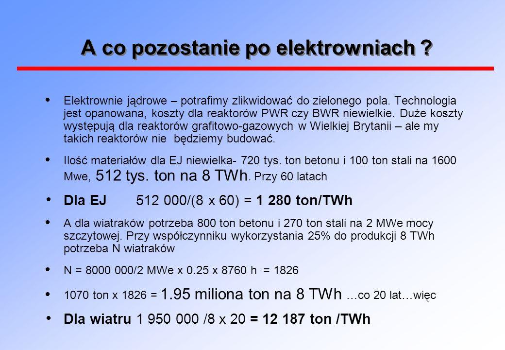 A co pozostanie po elektrowniach