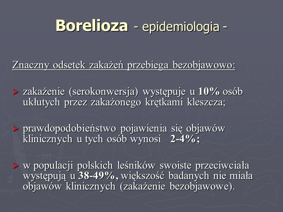 Borelioza - epidemiologia -