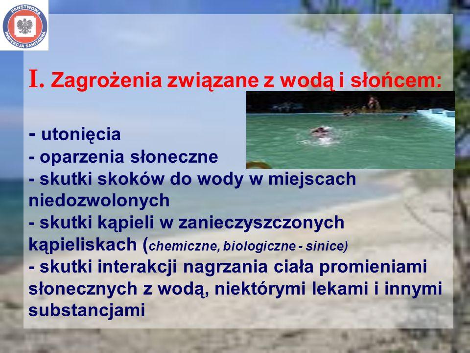I. Zagrożenia związane z wodą i słońcem: - utonięcia