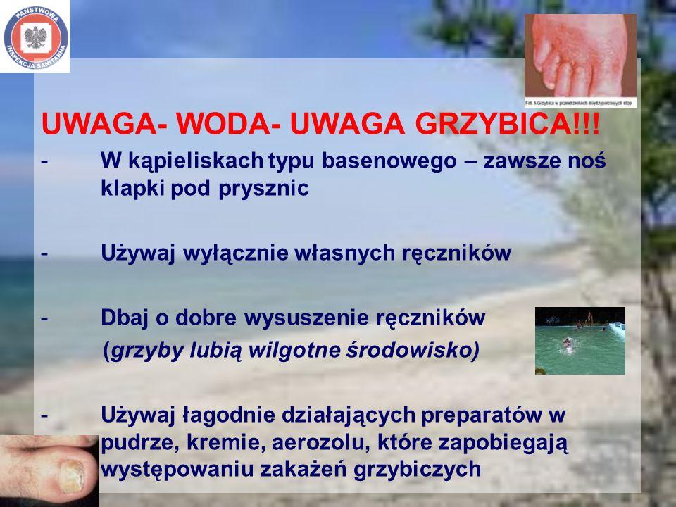 UWAGA- WODA- UWAGA GRZYBICA!!!