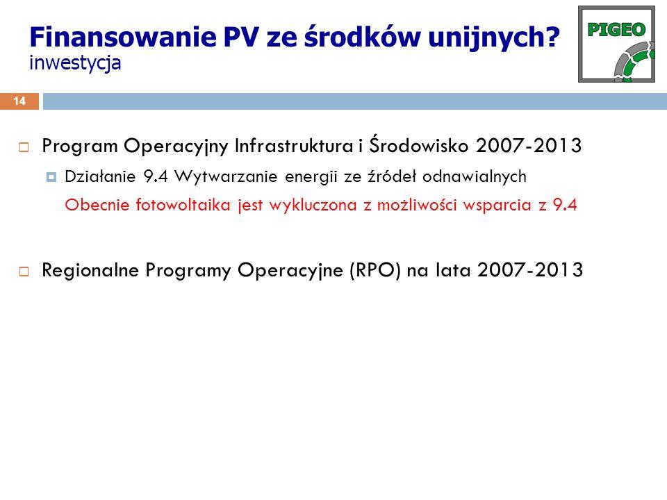 Finansowanie PV ze środków unijnych