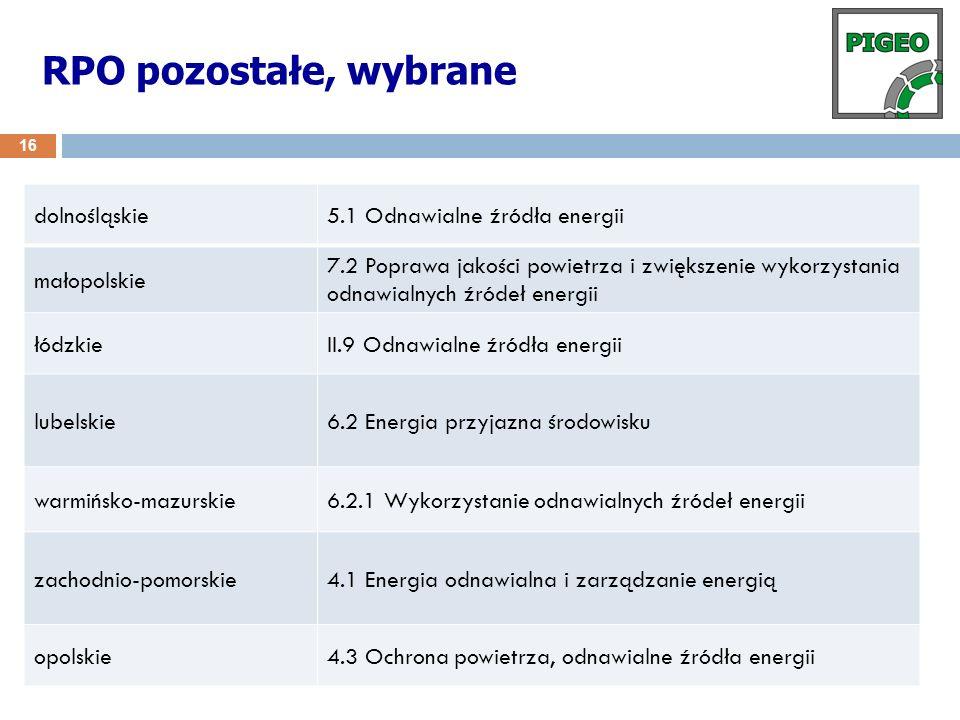 RPO pozostałe, wybrane dolnośląskie 5.1 Odnawialne źródła energii