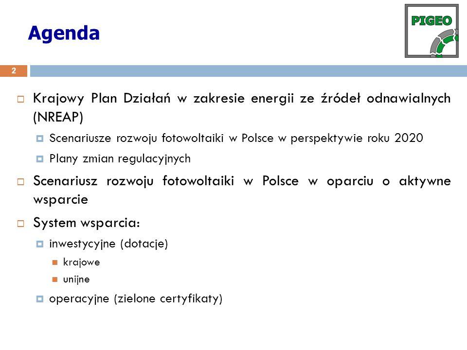 AgendaKrajowy Plan Działań w zakresie energii ze źródeł odnawialnych (NREAP) Scenariusze rozwoju fotowoltaiki w Polsce w perspektywie roku 2020.