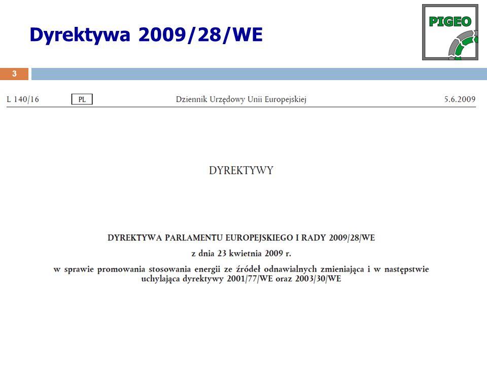 Dyrektywa 2009/28/WE
