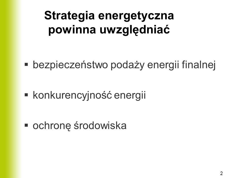 Strategia energetyczna powinna uwzględniać
