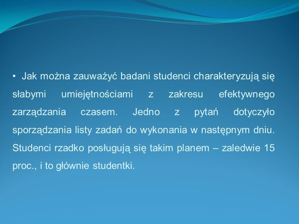 Jak można zauważyć badani studenci charakteryzują się słabymi umiejętnościami z zakresu efektywnego zarządzania czasem.