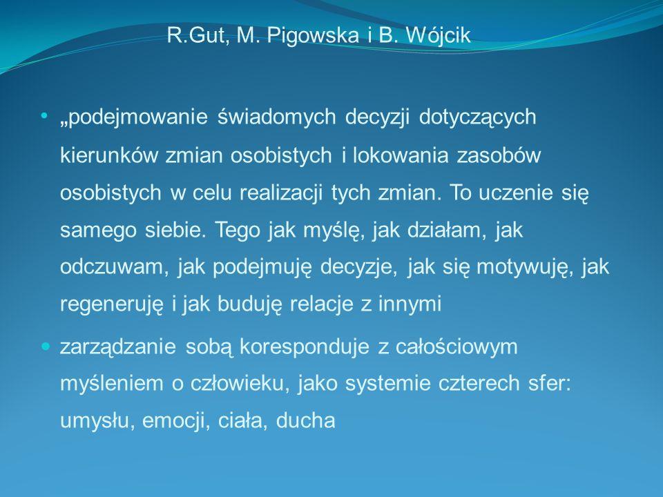 R.Gut, M. Pigowska i B. Wójcik