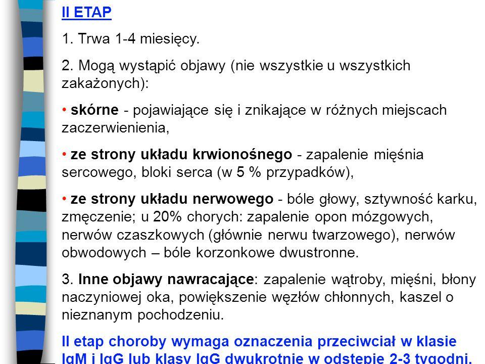 II ETAP 1. Trwa 1-4 miesięcy. 2. Mogą wystąpić objawy (nie wszystkie u wszystkich zakażonych):