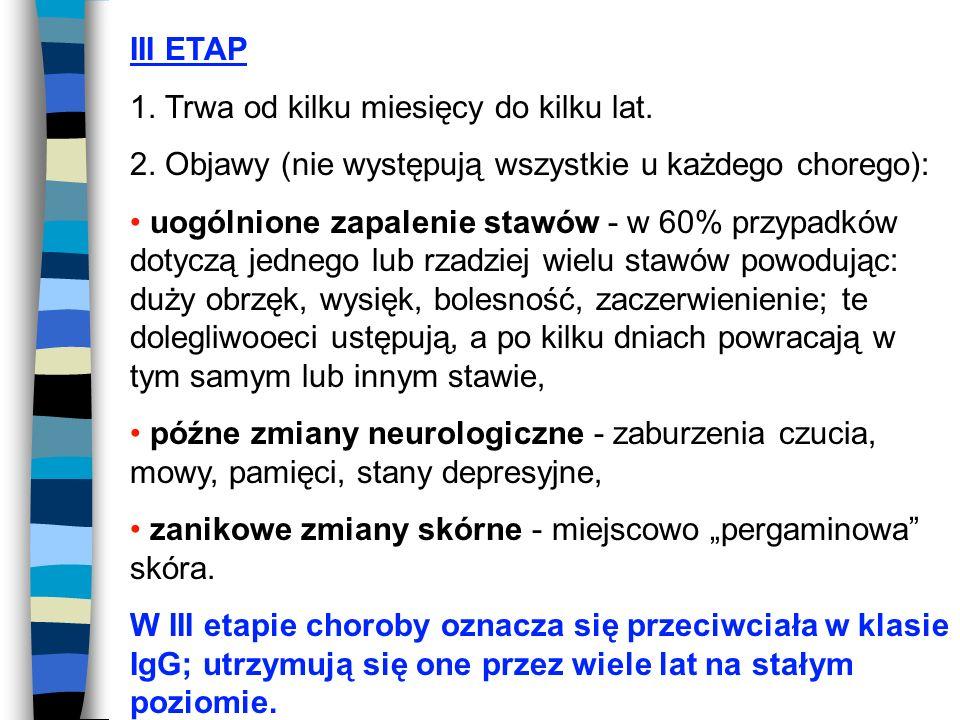 III ETAP 1. Trwa od kilku miesięcy do kilku lat. 2. Objawy (nie występują wszystkie u każdego chorego):