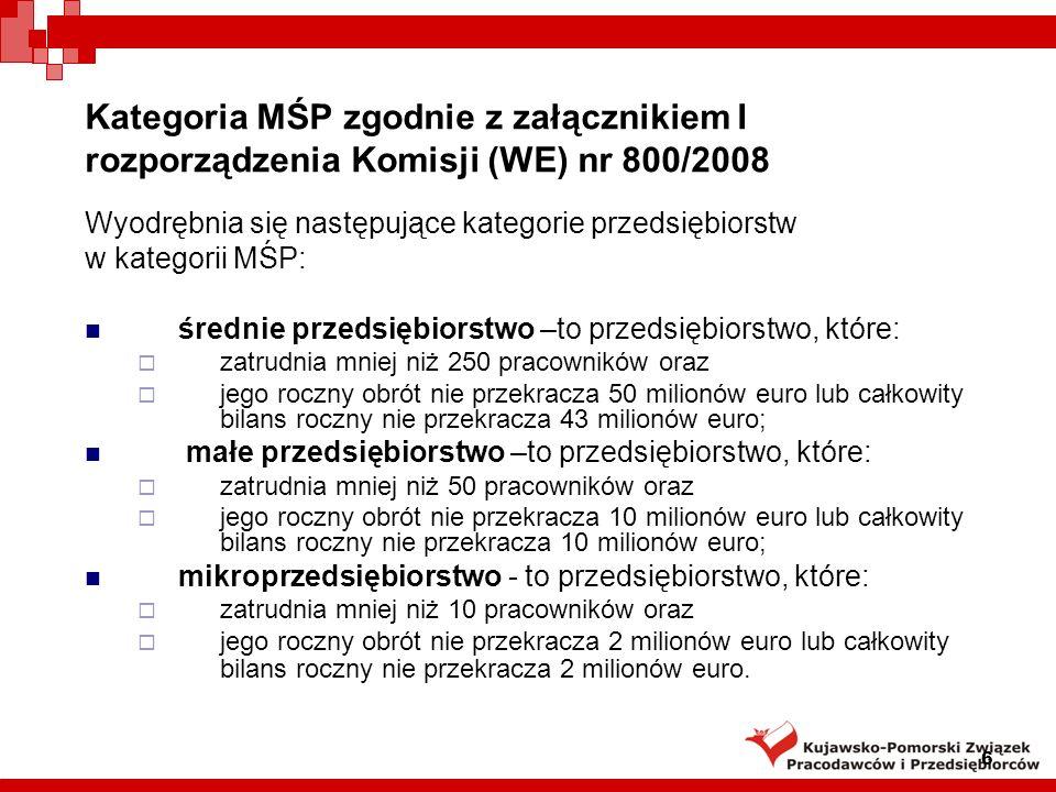 Kategoria MŚP zgodnie z załącznikiem I rozporządzenia Komisji (WE) nr 800/2008