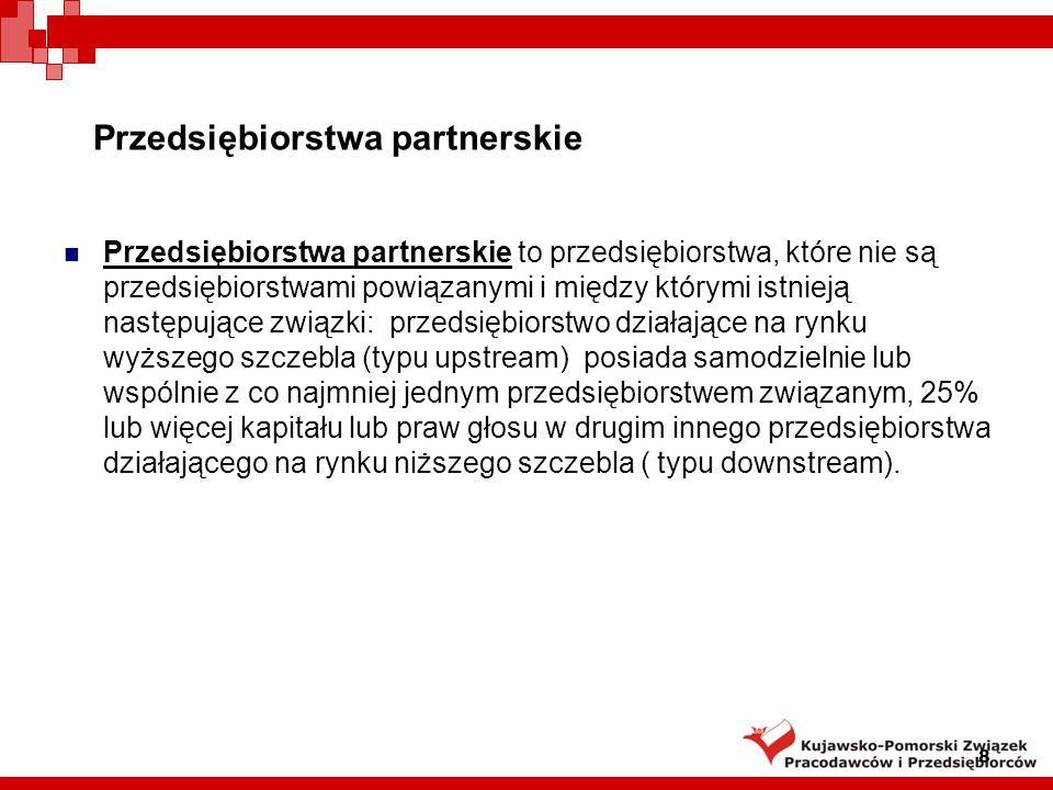 Przedsiębiorstwa partnerskie