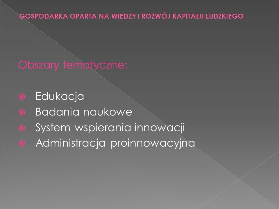 System wspierania innowacji Administracja proinnowacyjna