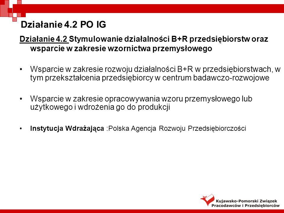 Działanie 4.2 PO IG Działanie 4.2 Stymulowanie działalności B+R przedsiębiorstw oraz wsparcie w zakresie wzornictwa przemysłowego.