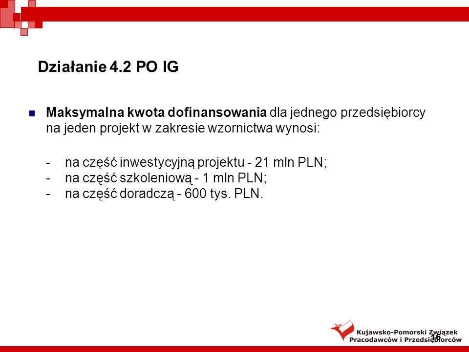 Działanie 4.2 PO IGMaksymalna kwota dofinansowania dla jednego przedsiębiorcy na jeden projekt w zakresie wzornictwa wynosi: