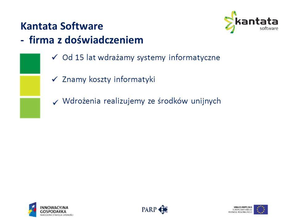 Kantata Software - firma z doświadczeniem