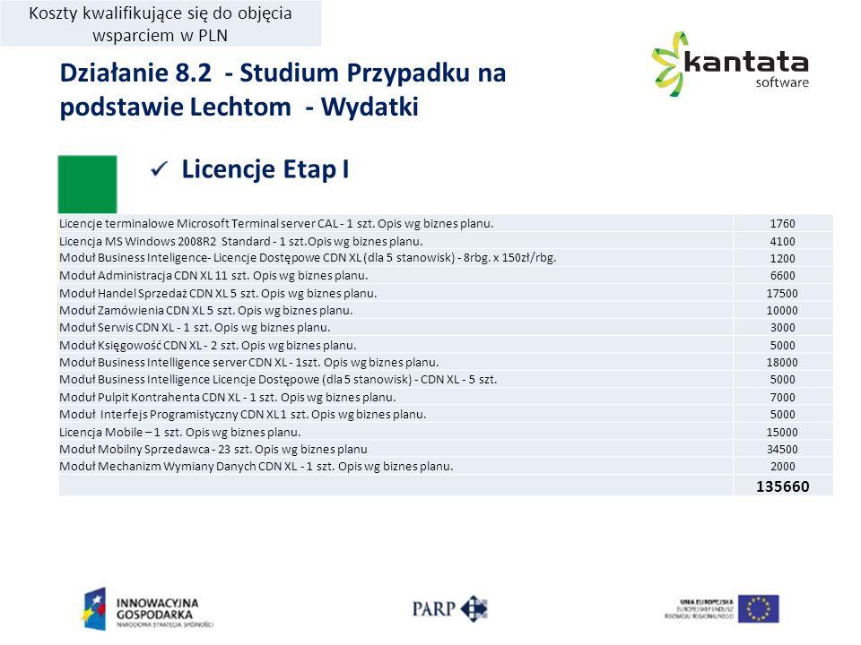 Koszty kwalifikujące się do objęcia wsparciem w PLN