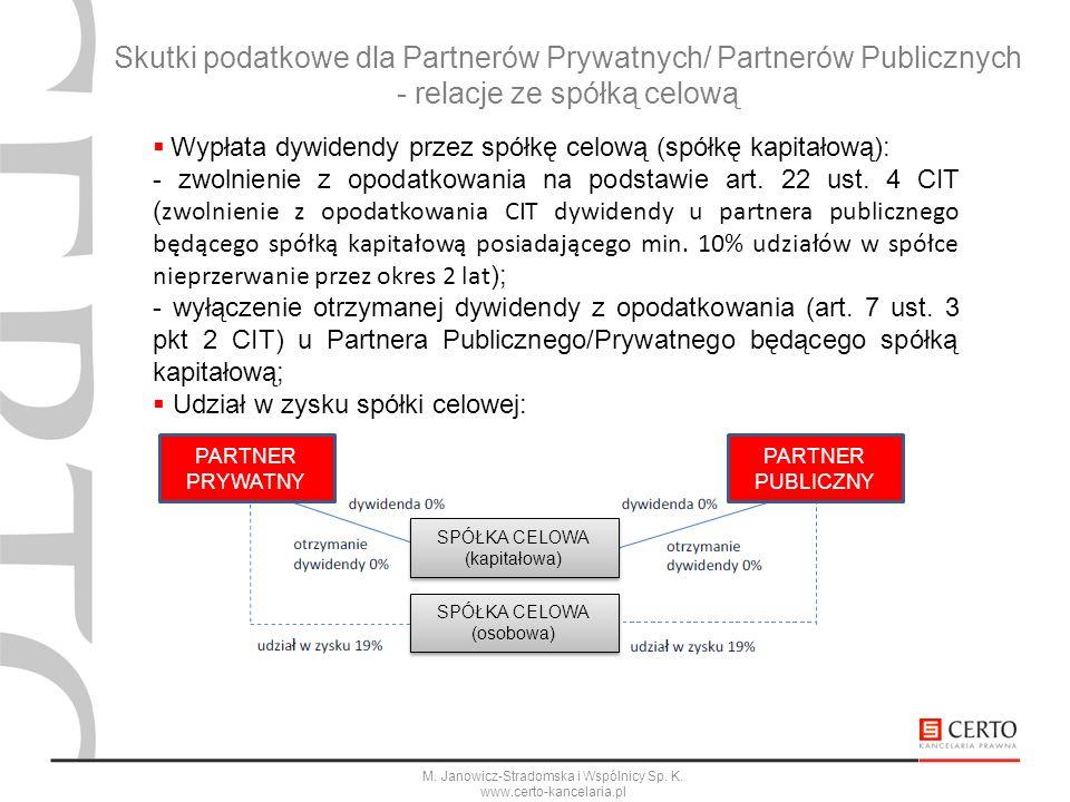 Skutki podatkowe dla Partnerów Prywatnych/ Partnerów Publicznych