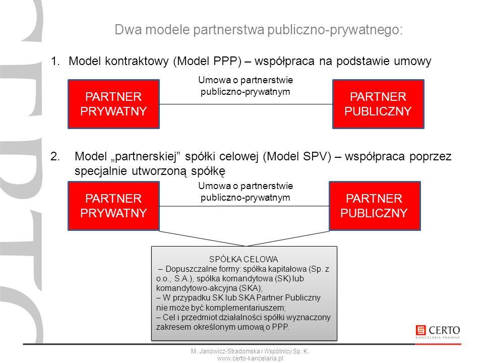 Dwa modele partnerstwa publiczno-prywatnego: