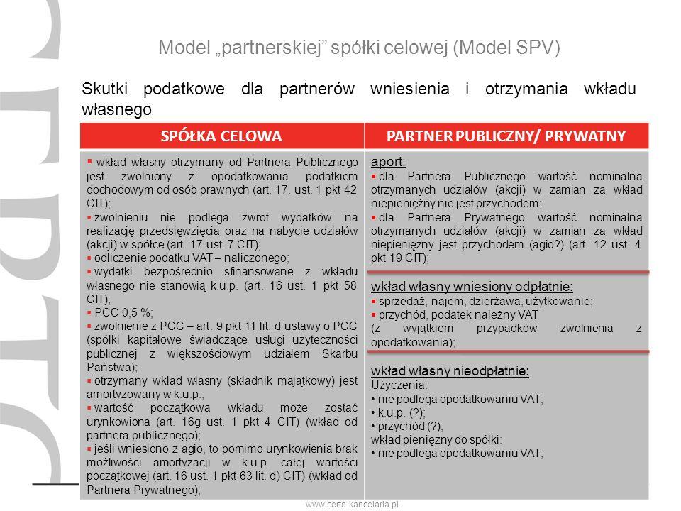 PARTNER PUBLICZNY/ PRYWATNY