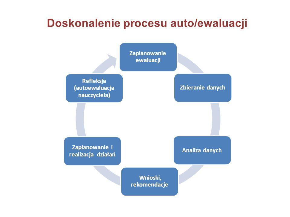 Doskonalenie procesu auto/ewaluacji