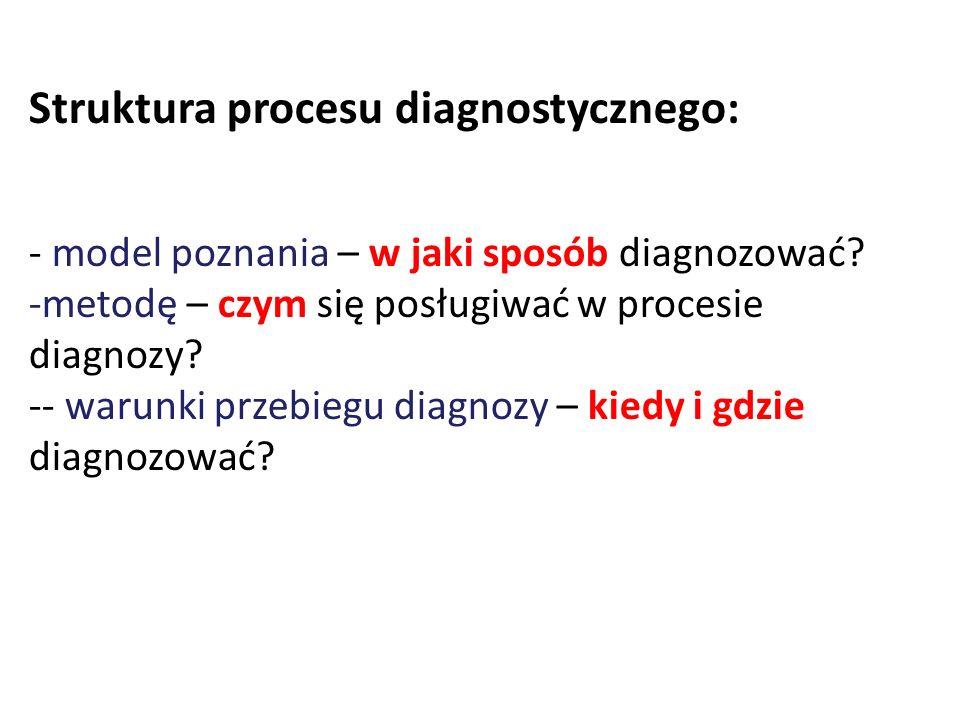 Struktura procesu diagnostycznego: