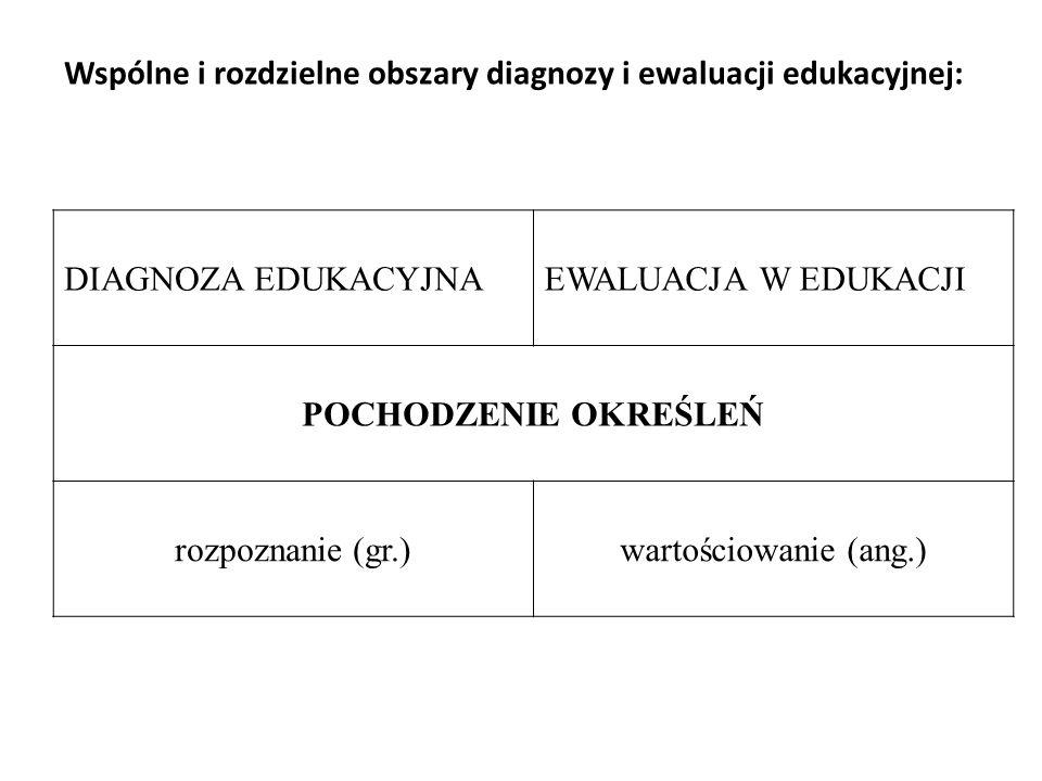 Wspólne i rozdzielne obszary diagnozy i ewaluacji edukacyjnej: