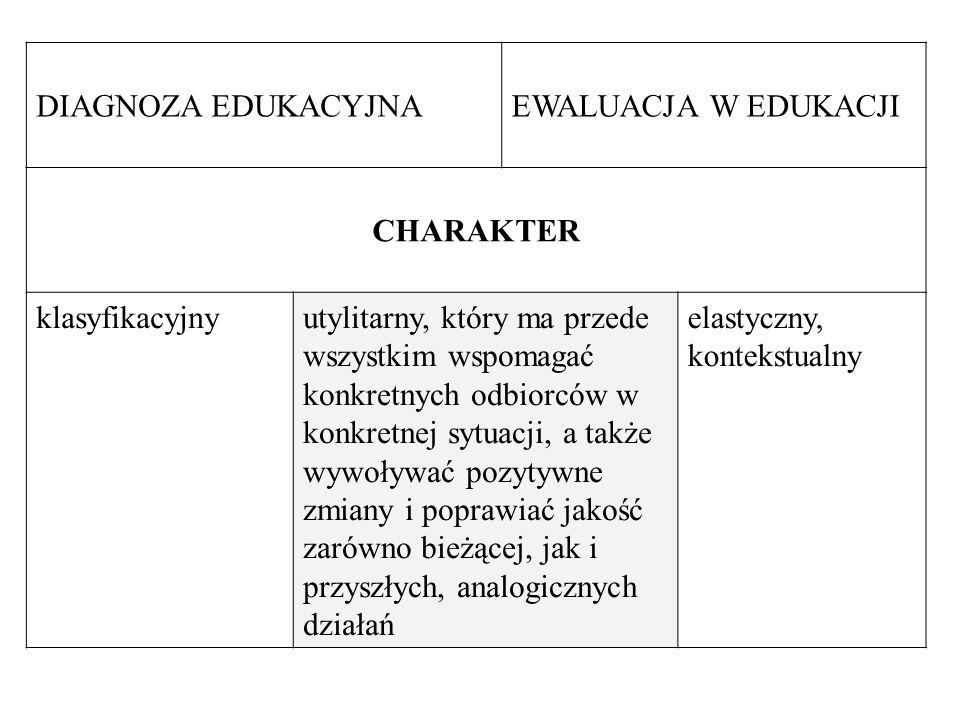 DIAGNOZA EDUKACYJNA EWALUACJA W EDUKACJI. CHARAKTER. klasyfikacyjny.