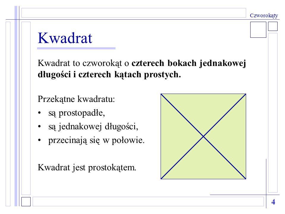 Kwadrat Kwadrat to czworokąt o czterech bokach jednakowej