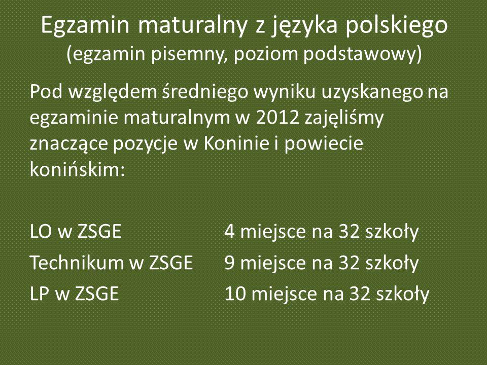 Egzamin maturalny z języka polskiego (egzamin pisemny, poziom podstawowy)