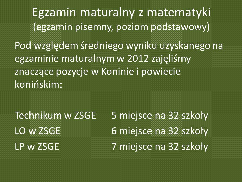 Egzamin maturalny z matematyki (egzamin pisemny, poziom podstawowy)