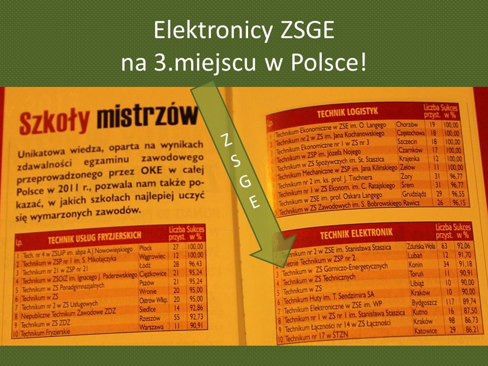 Elektronicy ZSGE na 3.miejscu w Polsce!