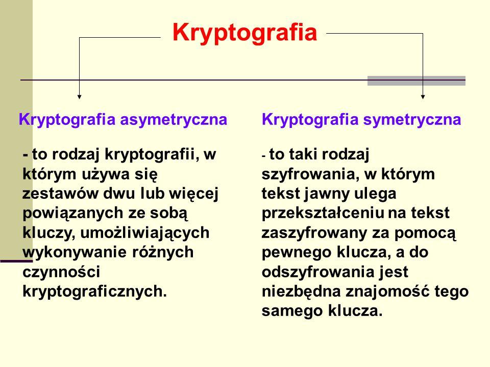 Kryptografia Kryptografia asymetryczna Kryptografia symetryczna