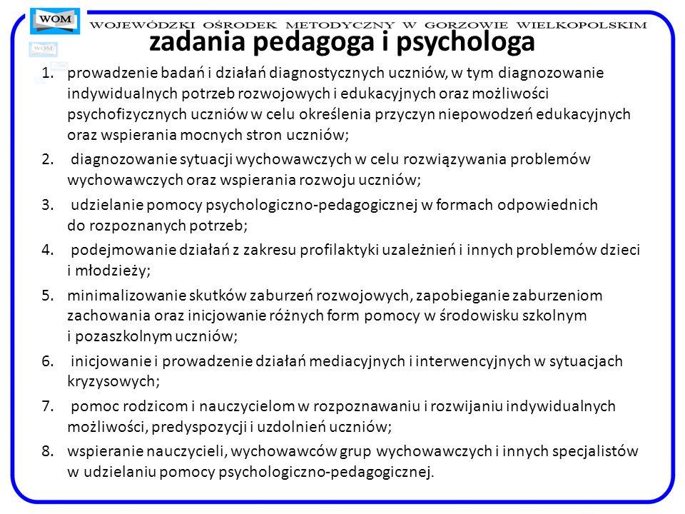 zadania pedagoga i psychologa