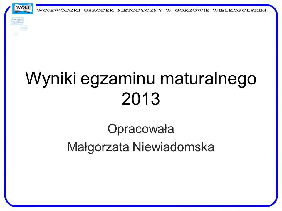 Wyniki egzaminu maturalnego 2013